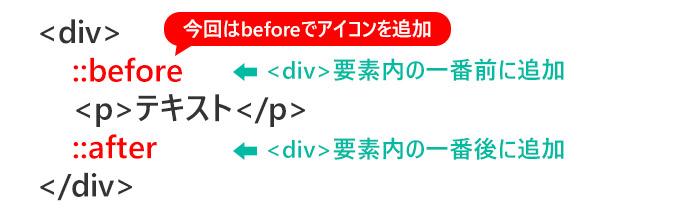 CSS擬似要素のイメージ